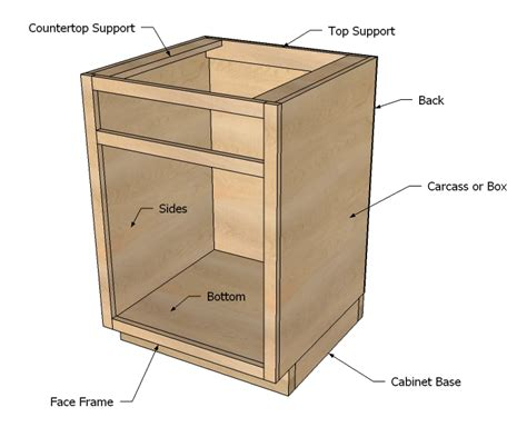building kitchen cabinet boxes kitchen base cabinets 101 ana white
