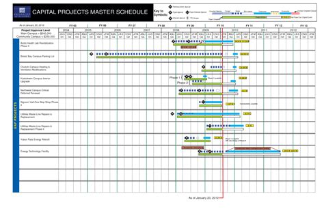 best photos of master calendar template blank master