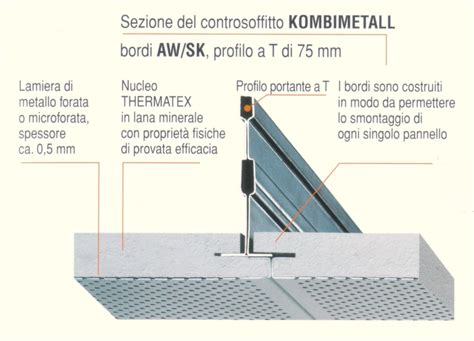 controsoffitto sezione controsoffitto fonoassorbente kombimetall