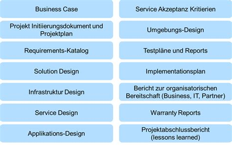 Service Design Package Vorlage Service Design Package Die Unbefleckte Perle Itil 174 Disruptive Agile Service Management