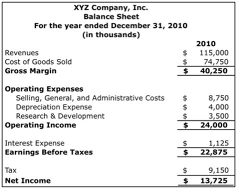 best photos of year end income statement exle year