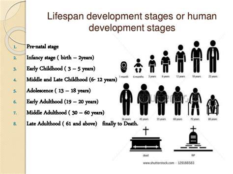 Lifespan Psychology The Developing Person Through The Lifespan Pdf