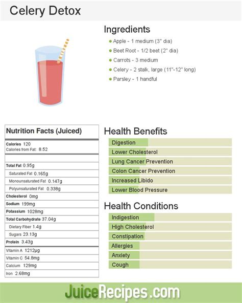 Celery Detox Juice Recipe by 17 Best Images About Strongmamms Goal On