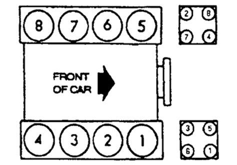 1992 chevy lumina radio wiring diagram html auto engine