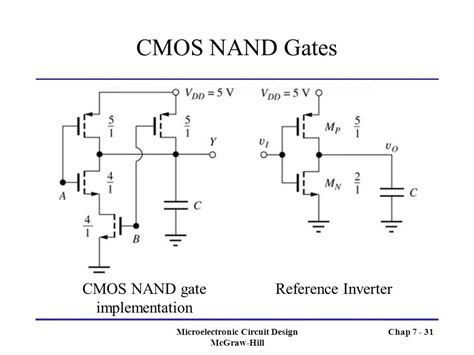 cmos layout design for nand gate chapter 7 complementary mos cmos logic design ppt