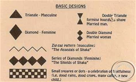 pattern original meaning african tribes tattoo origin african tribe patterns
