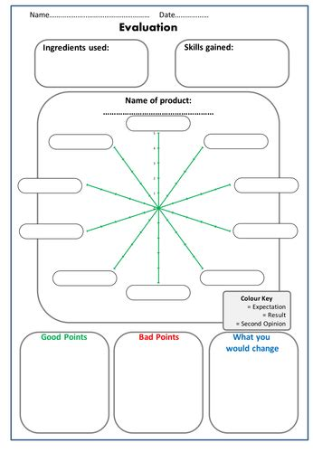 technology profile template ks3 food evaluation by ijmorecr teaching resources tes