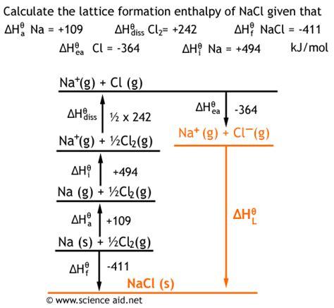 delta h hydration definition further enthalpy enthalpies born haber cycle bond
