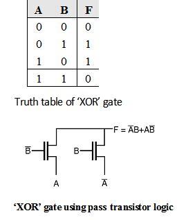 cmos layout design tutorial xor gate using pass transistor logic pass transistor