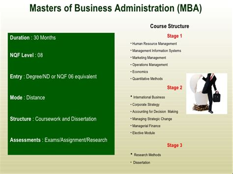Mba Nqf Level by Mancosa Overview 2010