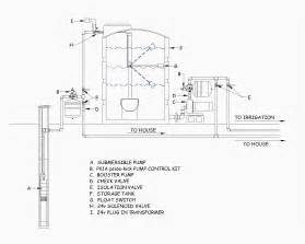 basic 12 volt wiring diagrams 29 wiring diagram images