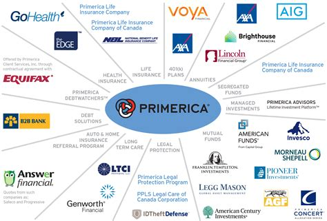 Primerica Auto Insurance Quotes   44billionlater