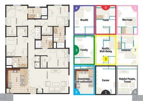 feng shui floor plan metaphysical study put the feng in shui