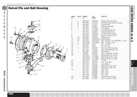 series 2a 3 parts by bearmach land rover parts accessories
