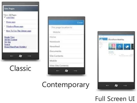 mobile view six reasons why sharepoint 2013 mobile web app is