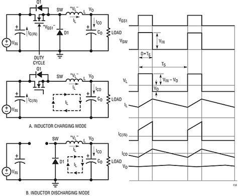 buck converter input capacitor ripple current basic concepts of linear regulator and switching mode power supplies part one edn