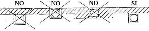 come si costruisce un camino costruire un camino per una stufa a legna stufepretti it