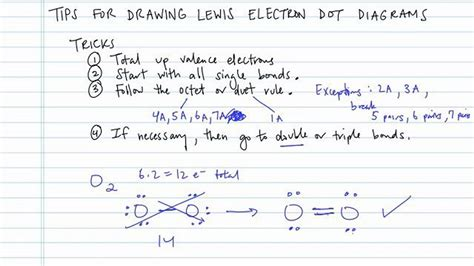 how to draw a lewis dot diagram dot diagram in math image collections how to guide and