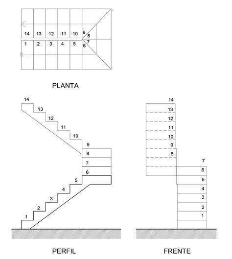 escaleras en corte frontal planimetr 237 a 04b representaci 243 n en planos de escaleras y