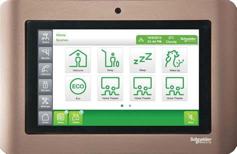 current trends in home automation