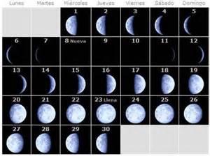 Calendario De Embarazo 2010 Calendario Lunar Para Conocer El Momento Parto