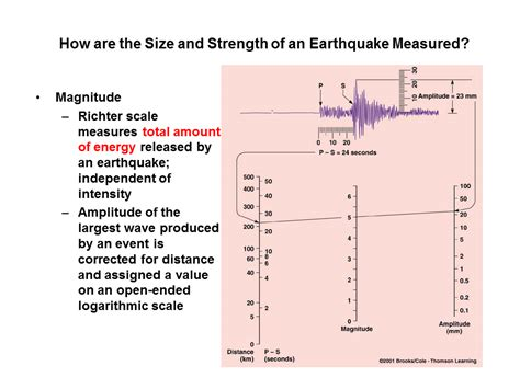 How Is An Earthquake S Epicenter Located Sliderbase
