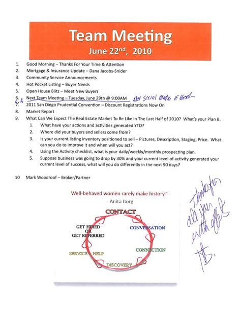 sle sales meeting agenda team meeting agenda effective meeting agenda for current