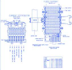 porsche cayenne v8 2007 fuse box block circuit breaker diagram 187 carfusebox