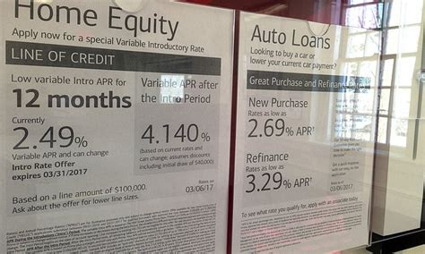 Best Auto Loan Rates In Washington State How Fed Hike Will Affect Us Consumers And Overseas