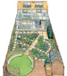 Eco Garden Ideas How To Eco Fit Your Garden Gardens Barrels And Backyards