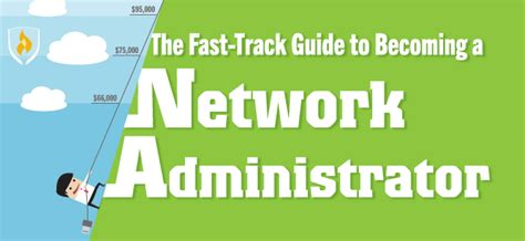 Network Administrator Hardware Resume by Computer Network Administrator Resume