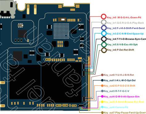 delta software karawang kupas tuntas masalah keypad