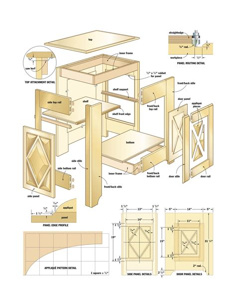 Blueprints For Kitchen Cabinets Cabinet Plan Wood For Woodworking Projects Shed Plans Course