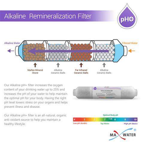 Sale Ro Micron 50gpd Uv 1gpm 6 Step 3 sets osmosis aquarium ro di pre water filters