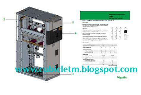 Panel Cubicle 20 Kv jual cubicle schneider type imqm cubicle tm