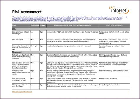 compliance assessment template compliance risk assessment template resume