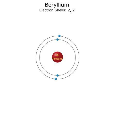 picture suggestion for electron diagram bohr model sodium images diagram sodium chloride dot