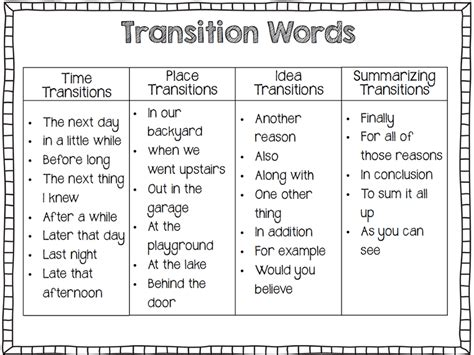 transitional phrases for research papers research paper transition words and phrases 28 images
