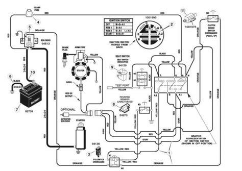 wiring diagrams also mtd yard machine diagram tecumseh