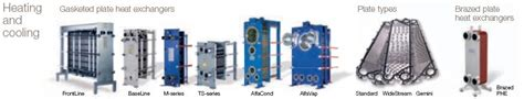 Lava L Manufacturers by Alfa Laval Heat Exchangers Heating And Cooling