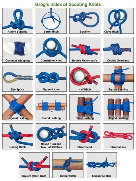 Different Types Of Macrame Knots - knot tying 101 grog s index of scouting knots lnhs
