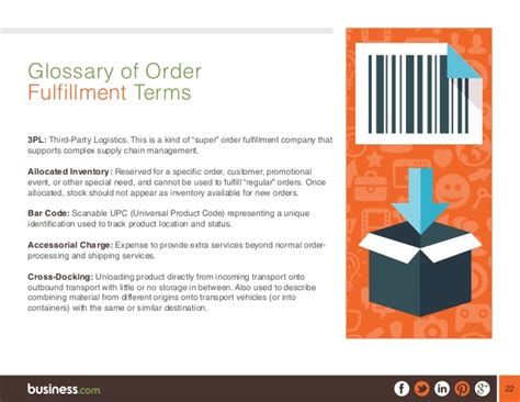 order fulfillment center order fulfillment services a business guide