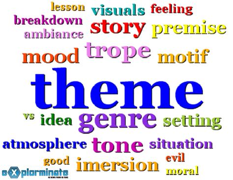 theme language definition theme an exposition explorminate