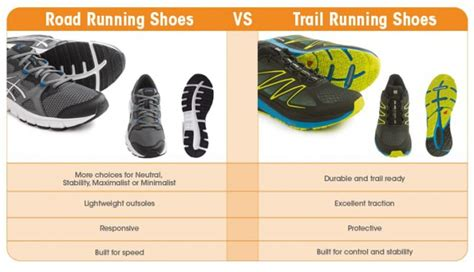 trail running shoes vs hiking boots trail running shoes vs road running shoes