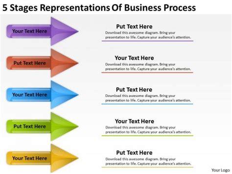 30 60 90 business plan template ppt 306090 day plan template new calendar template site