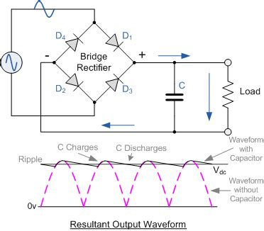 bridge rectifier smoothing capacitor value electricity generation