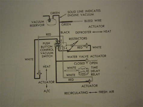 1968 dodge charger headlight vacuum hose diagram dodge