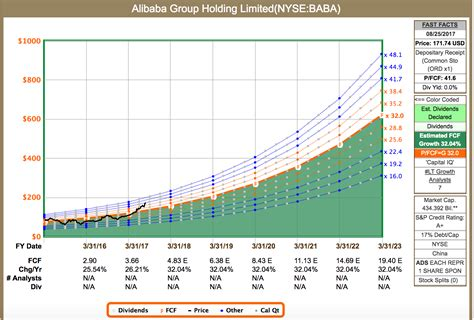 alibaba worth 2017 how much is alibaba really worth alibaba group holding