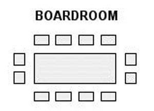 meeting room layout diagrams ely cathedral conference centre 187 meeting rooms
