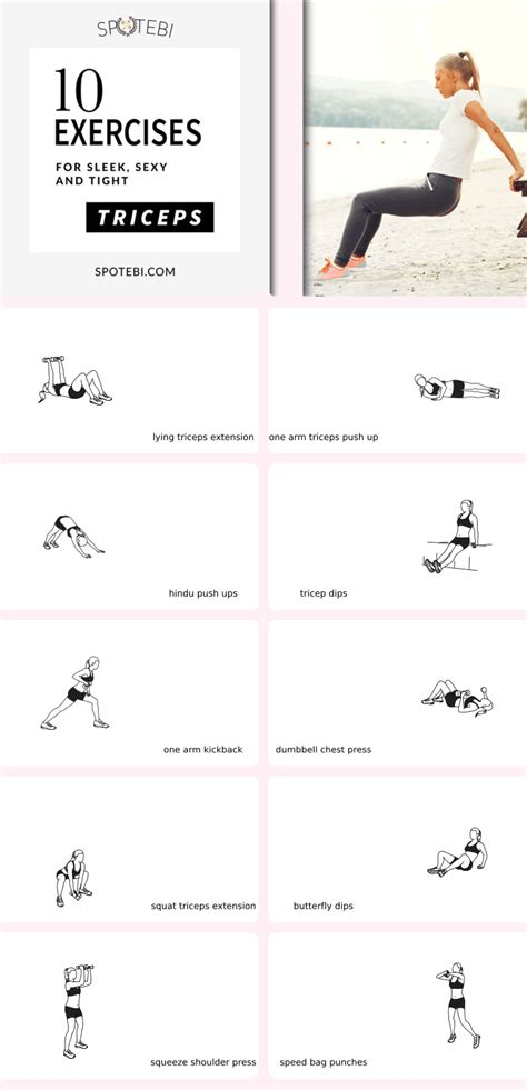 workout for chest and triceps at home most popular